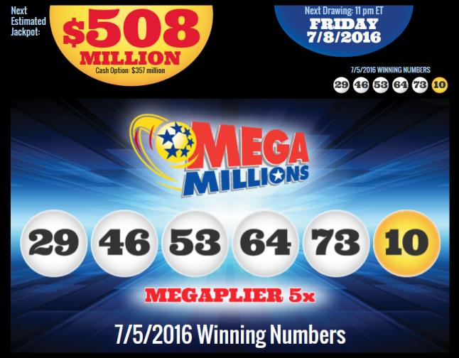 MegaMillions 7.8.2016