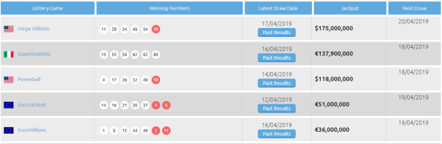 Latest Lotto Results 17_4_19